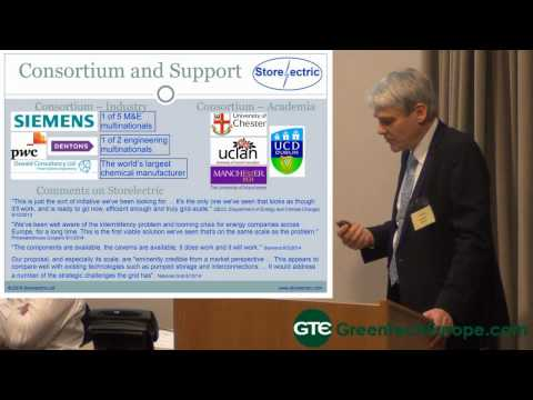 Funding Cleantech Conference -Storelectric