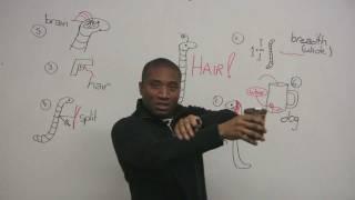 English Idioms - HAIR