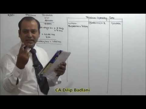 Cost Accounting : Overhead : Machine Hour Rate