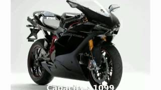 9. Ducati 1098 Details, Review