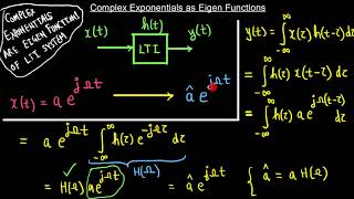 Lecture 8 Module 1 Complex Exponentials as Eigen Functions of LTI Systems