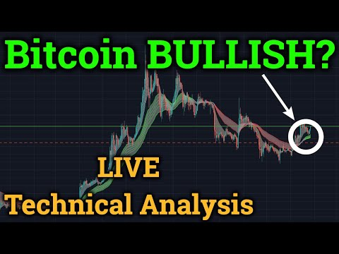 ACCURATE Bitcoin BTC Indicator Turned Bullish! (Cryptocurrency News + Bybit Trading Price Analysis)