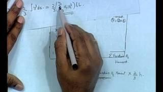 Mod-01 Lec-11 Hydrostatic Curves - I