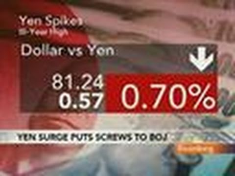 Yen Reaches 15-Year High Versus Dollar: Video