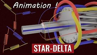 Video Understanding STAR-DELTA Starter ! MP3, 3GP, MP4, WEBM, AVI, FLV Juni 2018
