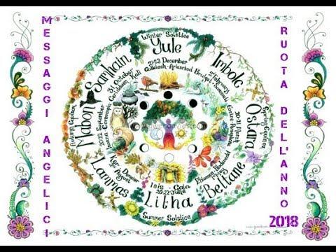 MESSAGGI ANGELICI 2018 ★ La Ruota dell'Anno