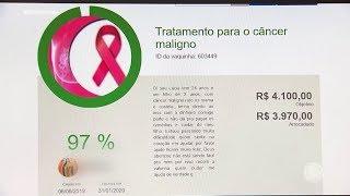 Estelionatário usa doença de mulher com câncer para aplicar golpe