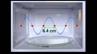 Bill details how a microwave oven heats food. He describes how the microwave vacuum tube, called a magnetron, generates ...
