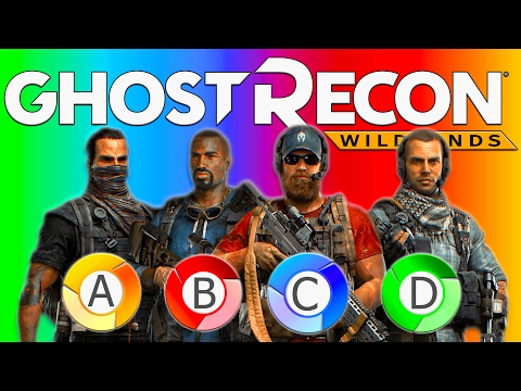 WHICH GHOST RECON CHARACTER ARE YOU? | Personality Test