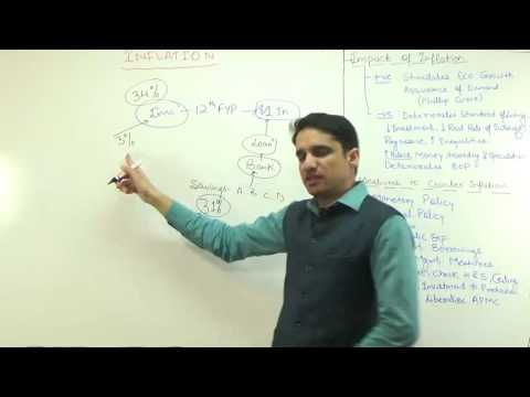 (4/8)Inflation Impact | Positive and Negative Impacts | Explained by M K Yadav