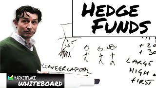 A look inside hedge funds