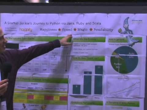 Image from 11. A Startup Junkie's Journey to Python via Java, C#, Ruby and Scala