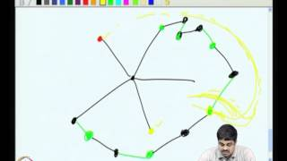 Mod-03 Lec-17  5- Coloring Planar Graphs, Kuratowsky's Theorem
