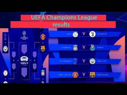 UEFA Champions League 2018/2019.  Quarter-finals. All Results. Schedule. Football.