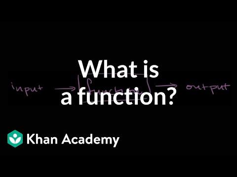 Algebra: Functions
