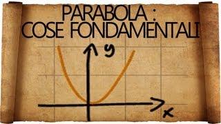 Parabola in Matematica : Cosa Bisogna Sapere ;)