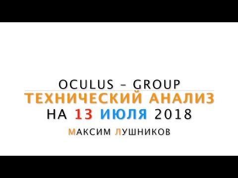 Технический анализ рынка Форекс на 13.07.2018 от Максима Лушникова - DomaVideo.Ru