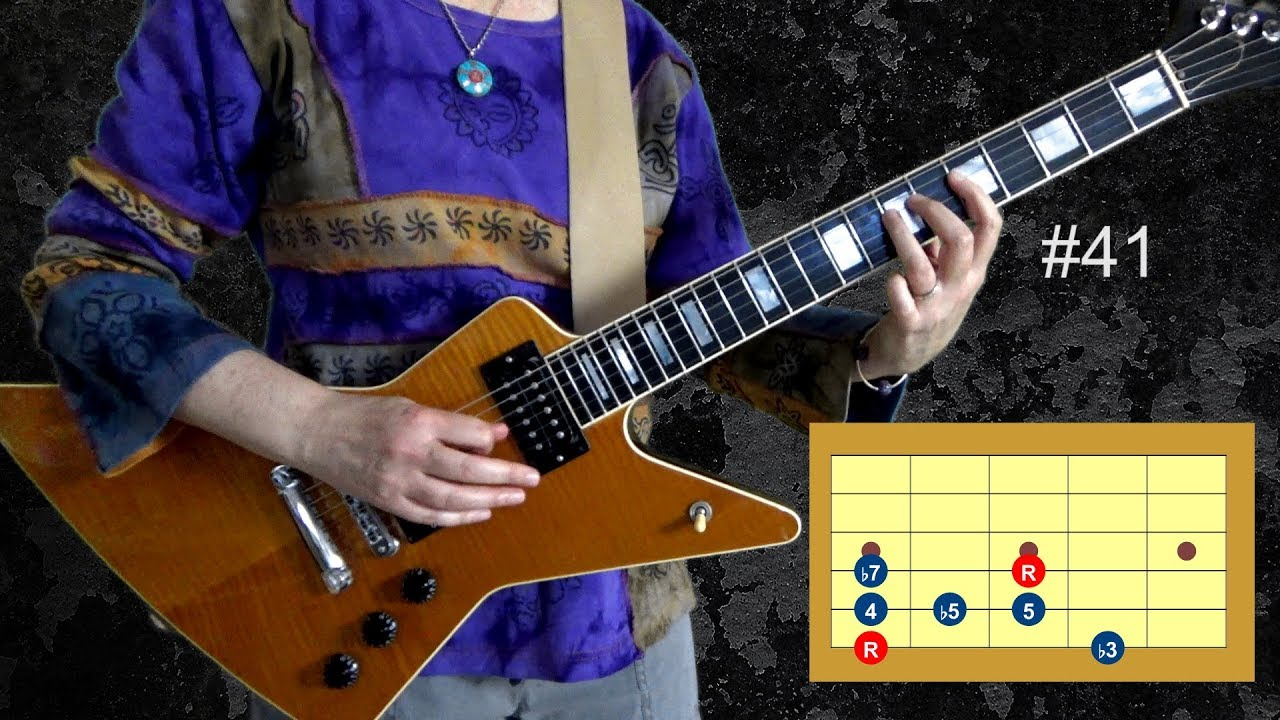 Rock Guitar Scales Workshop by Metal Method