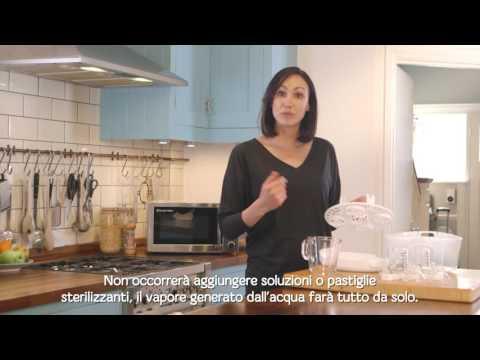 Come utilizzare uno sterilizzatore per forno a microonde