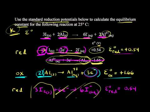 Calculating the equilibrium constant from the standard cell potential