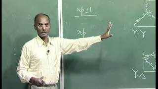 Mod-01 Lec-12 Lecture-12-High Voltage DC Transmission