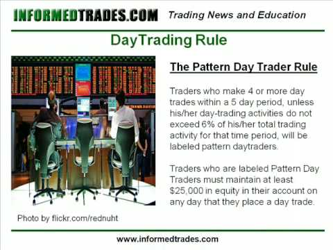 161. The Pattern DayTrader Rule