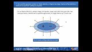 Umh1073 2012-13 Lec001 Examen Física Junio 2012