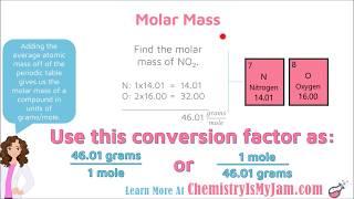 Molar Mass Video