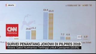 Video Survei Penantang Jokowi di Pilpres 2019, Prabowo Masih Jadi Rival MP3, 3GP, MP4, WEBM, AVI, FLV April 2019