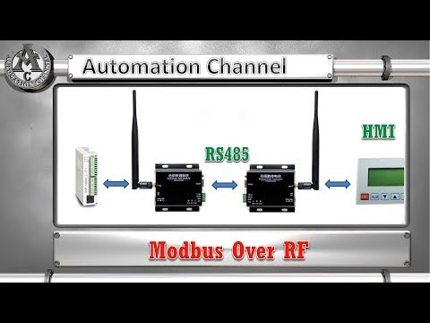 Wireless Modbus Communication Over Radio Frequency  - English