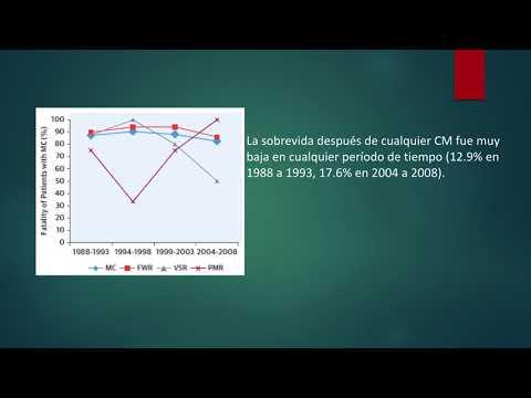 Complicaciones mecánicas del IAM en el anciano. Dra. María Laura Estrella. Residencia de Cardiología. Hospital C. Argerich. Buenos Aires