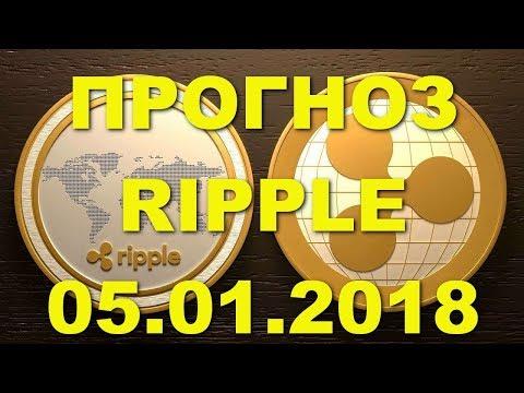 XRP/USD — Рипл Ripple прогноз цены / график цены на 5.01.2018 / 5 января 2018 года