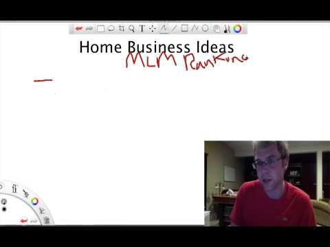 Home Business Ideas – What You Must Know About Starting A Home Based Business