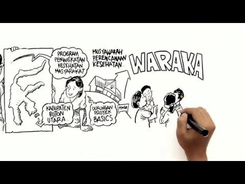 Kampo Waraka Butur