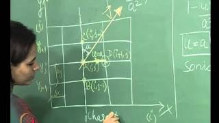 Mod-01 Lec-20 Lecture-20-The Method Of Characteristics