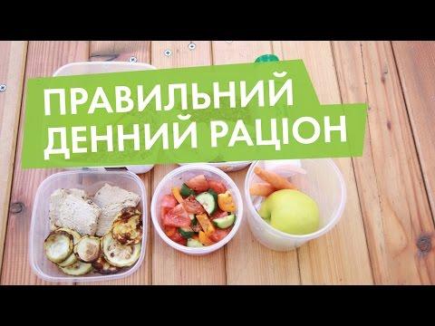 Правильне харчування для схуднення. ТРАНСФОРМАЦІЯ