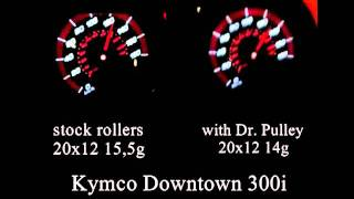 9. Kymco Downtown 300i 0-150kmh Dr Pulley.flv