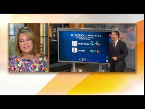 Rand Paul polls the highest versus Hillary Clinton NBC 7/21/14