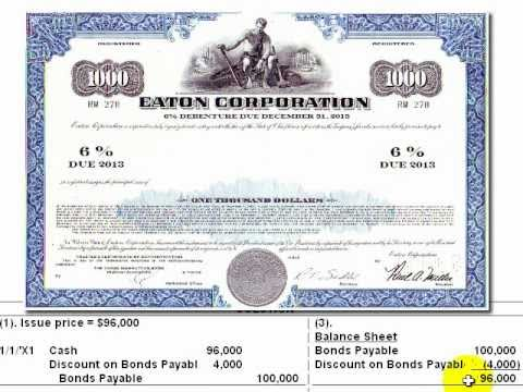 Accounting Lecture 15 – Investments in Bonds