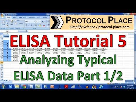 ELISA Tutorial 5: Preparing ELISA Data in Excel for Analysis with GraphPad Prism