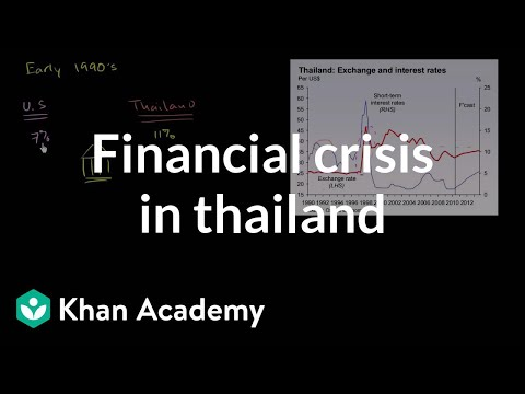 asian currency crisis causes and effects 1997 asian financial crisis asian crisis – background ed vallorani december 14, 2009 page 2 as the realization started to spread that loans could not be repaid, currency.