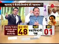 TTK: Is rift between Shiv Sena and BJP a public stunt for 2019 elections?