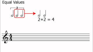 Triplets: Music Theory