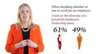 Find out more about PwC's Winning the fight for #FemaleTalent research