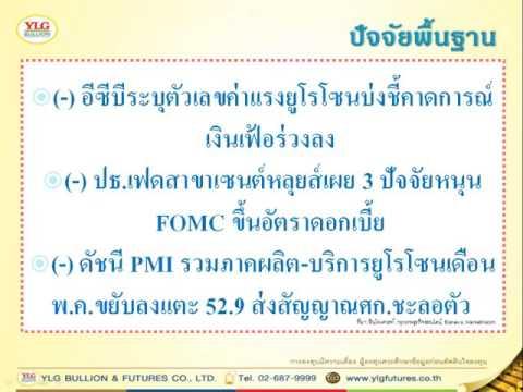 YLG บทวิเคราะห์ราคาทองคำประจำวัน 24-05-16