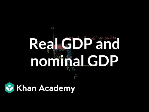 real gdp and nominal gdp video khan academy