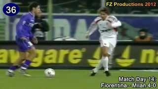 Rui Costas 42 Treffer in der Serie A