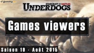 Games viewers - Underdogs Saison 19 - Août 2015  - 24/08/2015