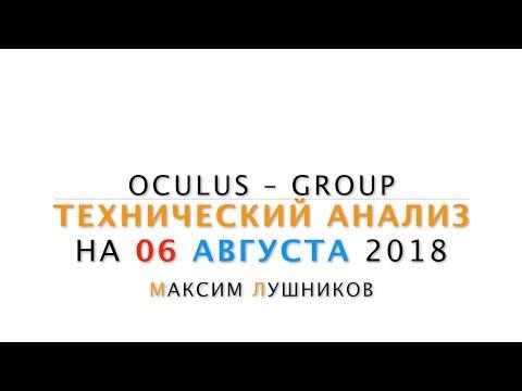 Технический обзор рынка Форекс на 06.08.2018 от Максима Лушникова - DomaVideo.Ru