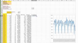 Umh1263 2012-13 Lec014 Predicción Con Series Temporales. Ajuste De Tendencia Y Estacionalidad
